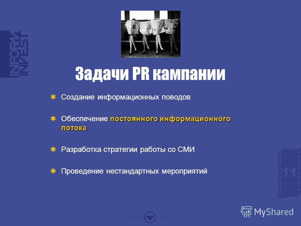 Задачи PR кампании Создание информационных поводов постоянного информационного потока Обеспечение постоянного информационного потока Разработка стратегии работы со СМИ Проведение нестандартных мероприятий 11