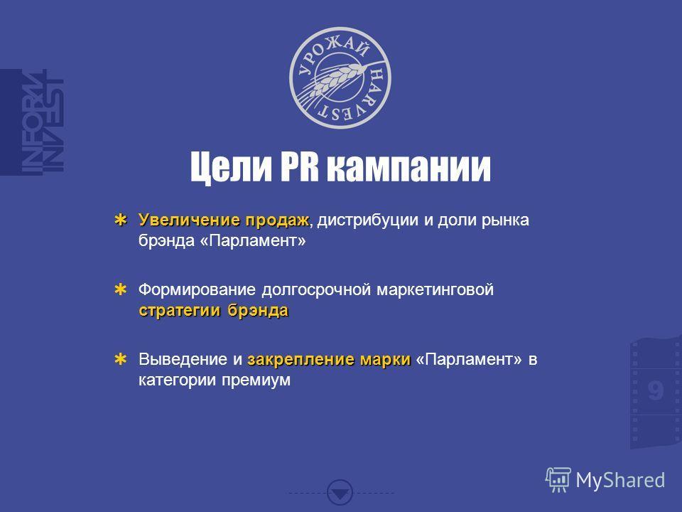 Цели PR кампании Увеличение продаж Увеличение продаж, дистрибуции и доли рынка брэнда «Парламент» стратегии брэнда Формирование долгосрочной маркетинговой стратегии брэнда закрепление марки Выведение и закрепление марки «Парламент» в категории премиу