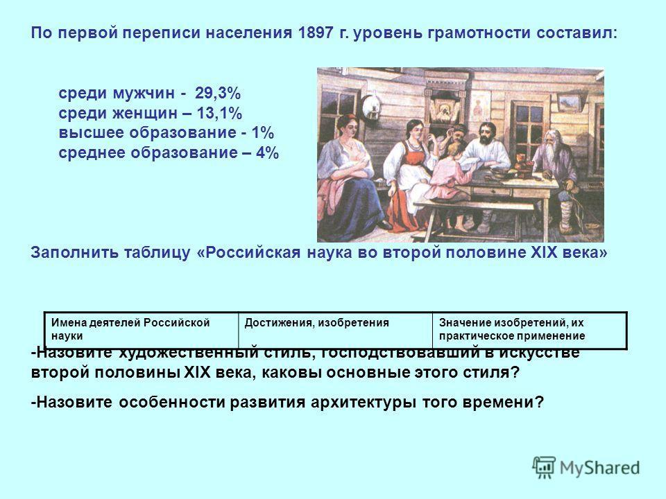 По первой переписи населения 1897 г. уровень грамотности составил: среди мужчин - 29,3% среди женщин – 13,1% высшее образование - 1% среднее образование – 4% Заполнить таблицу «Российская наука во второй половине XIX века» -Назовите художественный ст