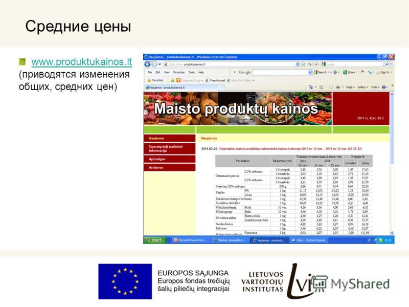 Средние цены www.produktukainos.lt (приводятся изменения общих, средних цен)www.produktukainos.lt