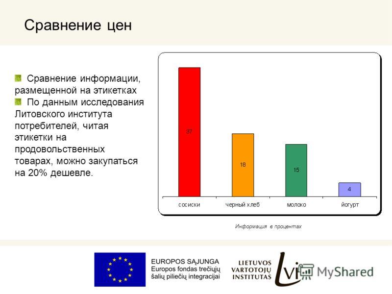 Сравнение цен Сравнение информации, размещенной на этикетках По данным исследования Литовского института потребителей, читая этикетки на продовольственных товарах, можно закупаться на 20% дешевле. Информация в процентах