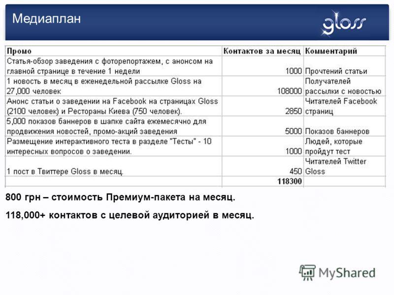 Медиаплан 800 грн – стоимость Премиум-пакета на месяц. 118,000+ контактов с целевой аудиторией в месяц.