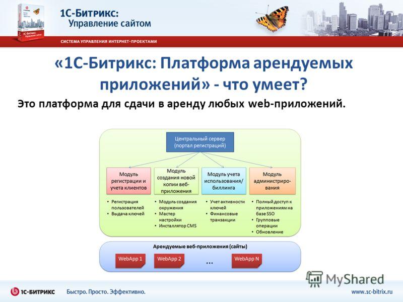 «1С-Битрикс: Платформа арендуемых приложений» - что умеет? Это платформа для сдачи в аренду любых web-приложений.