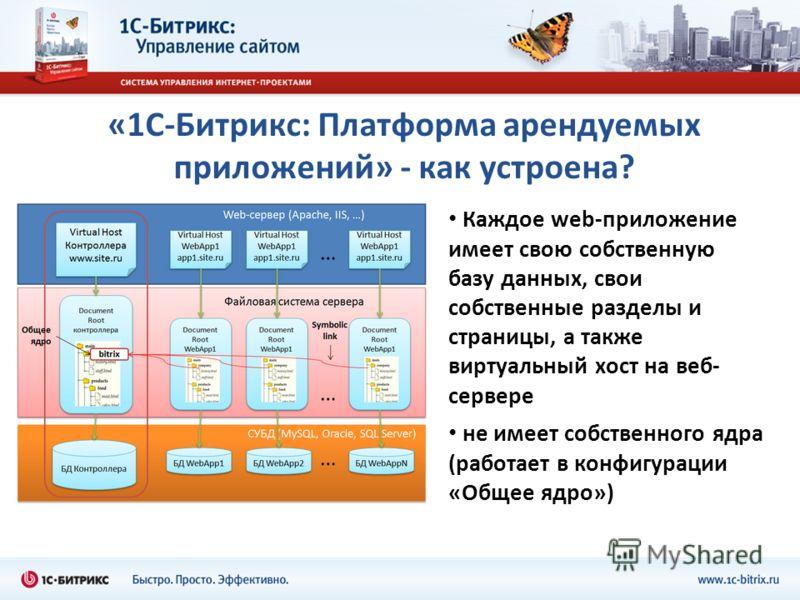 «1С-Битрикс: Платформа арендуемых приложений» - как устроена? Каждое web-приложение имеет свою собственную базу данных, свои собственные разделы и страницы, а также виртуальный хост на веб- сервере не имеет собственного ядра (работает в конфигурации