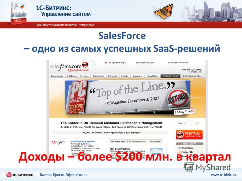 SalesForce – одно из самых успешных SaaS-решений Доходы – более $200 млн. в квартал