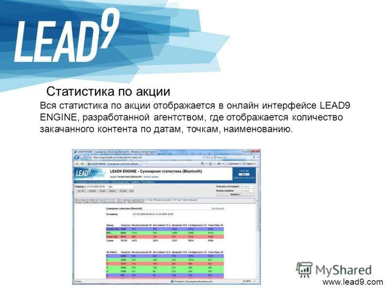 www.lead9.com Вся статистика по акции отображается в онлайн интерфейсе LEAD9 ENGINE, разработанной агентством, где отображается количество закачанного контента по датам, точкам, наименованию. Cтатистика по акции