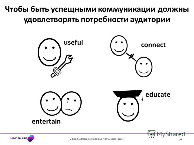 Современные Методы Коммуникации11 Чтобы быть успещными коммуникации должны удовлетворять потребности аудитории useful educate entertain connect