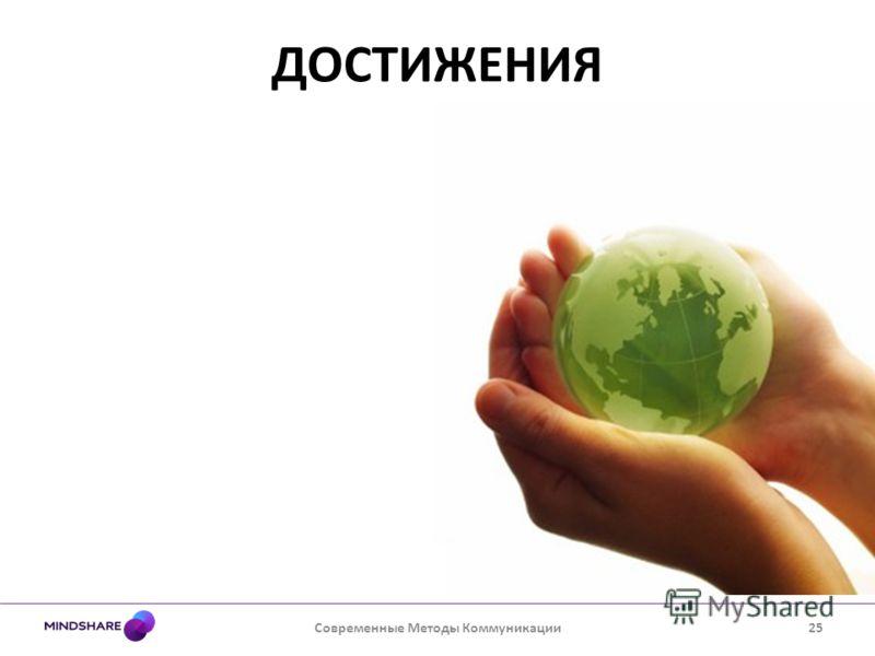 ДОСТИЖЕНИЯ Современные Методы Коммуникации25