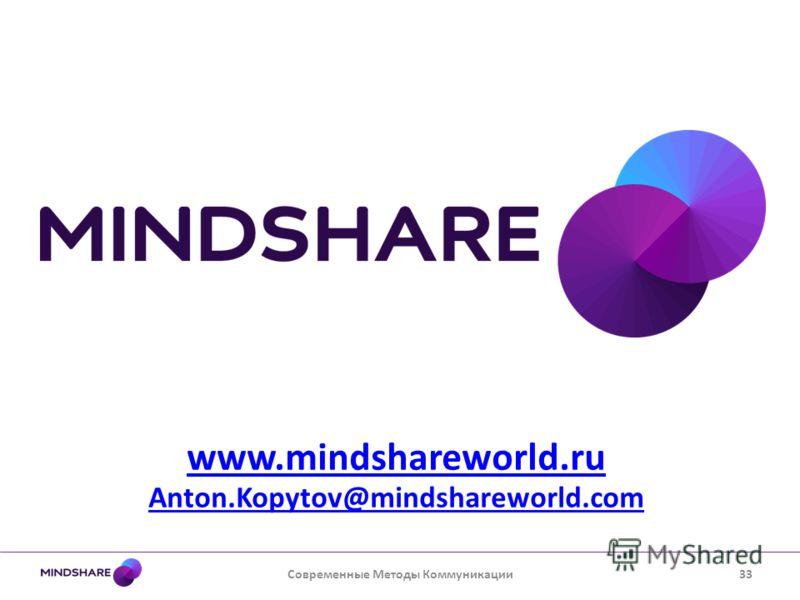 33 www.mindshareworld.ru Anton.Kopytov@mindshareworld.com Современные Методы Коммуникации