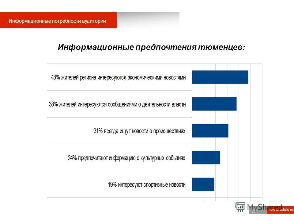 3 www.vsluh.ru 1 Информационные предпочтения тюменцев: Информационные потребности аудитории