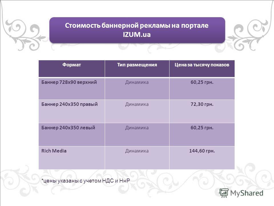 Стоимость баннерной рекламы на портале IZUM.ua ФорматТип размещенияЦена за тысячу показов Баннер 728х90 верхнийДинамика60,25 грн. Баннер 240х350 правыйДинамика72,30 грн. Баннер 240х350 левыйДинамика60,25 грн. Rich MediaДинамика144,60 грн. *цены указа