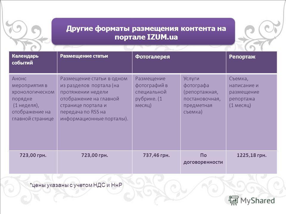 Другие форматы размещения контента на портале IZUM.ua Календарь событий Размещение статьи ФотогалереяРепортаж Анонс мероприятия в хронологическом порядке (1 неделя), отображение на главной странице Размещение статьи в одном из разделов портала (на пр