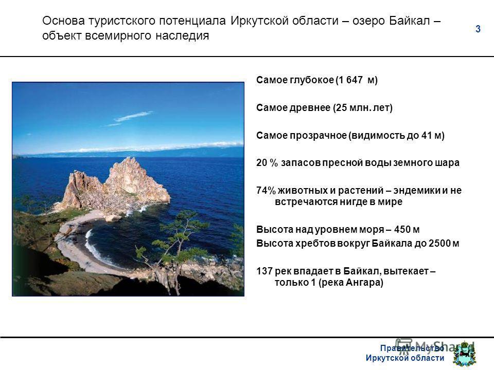 Правительство Иркутской области 3 Основа туристского потенциала Иркутской области – озеро Байкал – объект всемирного наследия Самое глубокое (1 647 м) Самое древнее (25 млн. лет) Самое прозрачное (видимость до 41 м) 20 % запасов пресной воды земного