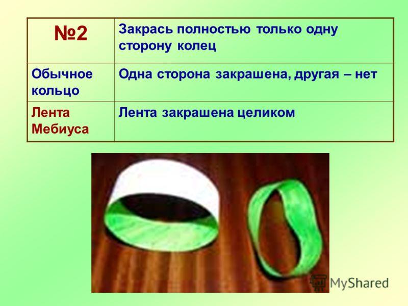 2 Закрась полностью только одну сторону колец Обычное кольцо Одна сторона закрашена, другая – нет Лента Мебиуса Лента закрашена целиком