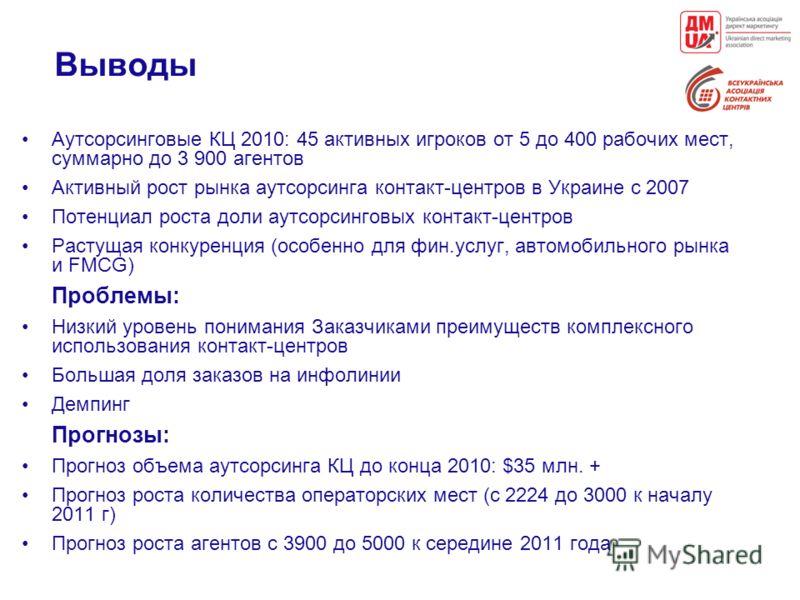 Выводы Аутсорсинговые КЦ 2010: 45 активных игроков от 5 до 400 рабочих мест, суммарно до 3 900 агентов Активный рост рынка аутсорсинга контакт-центров в Украине c 2007 Потенциал роста доли аутсорсинговых контакт-центров Растущая конкуренция (особенно