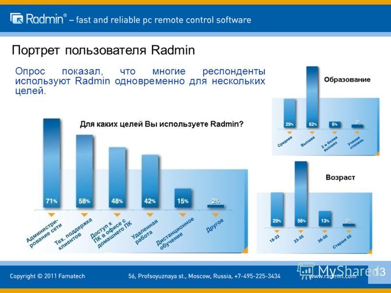 Портрет пользователя Radmin 13 Опрос показал, что многие респонденты используют Radmin одновременно для нескольких целей.