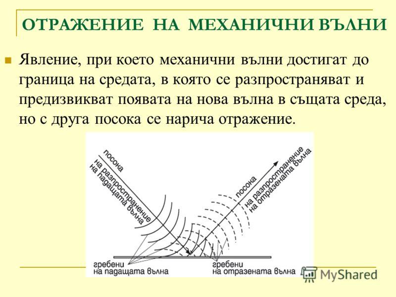 ОТРАЖЕНИЕ НА МЕХАНИЧНИ ВЪЛНИ Явление, при което механични вълни достигат до граница на средата, в която се разпространяват и предизвикват появата на н