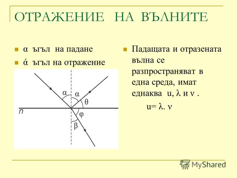 ОТРАЖЕНИЕ НА ВЪЛНИТЕ α ъгъл на падане ά ъгъл на отражение Падащата и отразената вълна се разпространяват в една среда, имат еднаква u, λ и ν. u= λ. ν