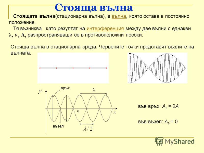 Стояща вълна връх възел във връх: А s = 2A във възел: А s = 0 Стоящата вълна(стационарна вълна), е вълна, която остава в постоянно положение.вълна Тя възниква като резултат на интерференция между две вълни с еднакви λ, ν, А, разпространяващи се в про