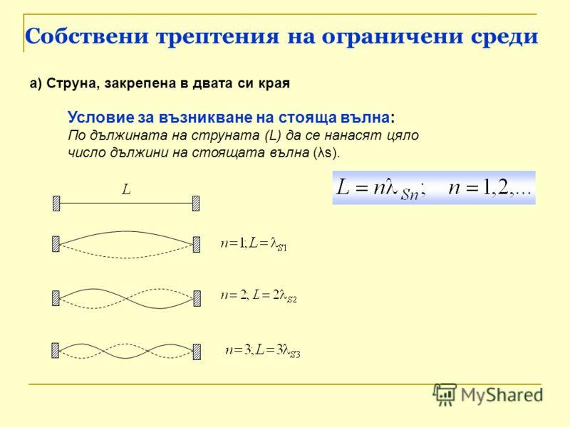 Собствени трептения на ограничени среди Условие за възникване на стояща вълна: По дължината на струната (L) да се нанасят цяло число дължини на стояща