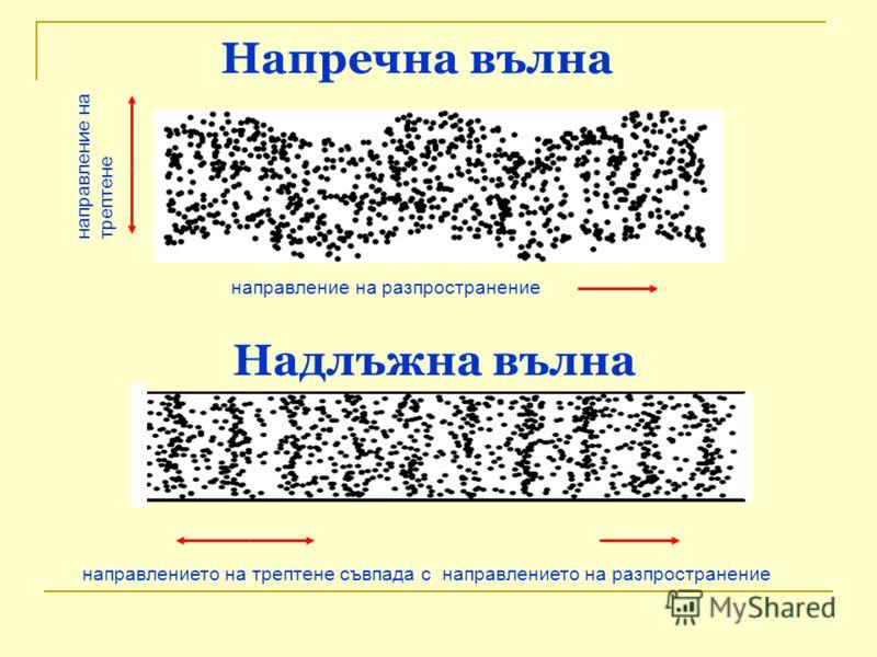 Напречна вълна Надлъжна вълна направление на разпространение направление на трептене направлението на трептене съвпада с направлението на разпростране