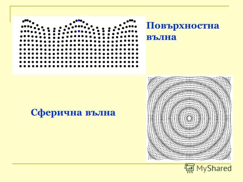 Повърхностна вълна Сферична вълна