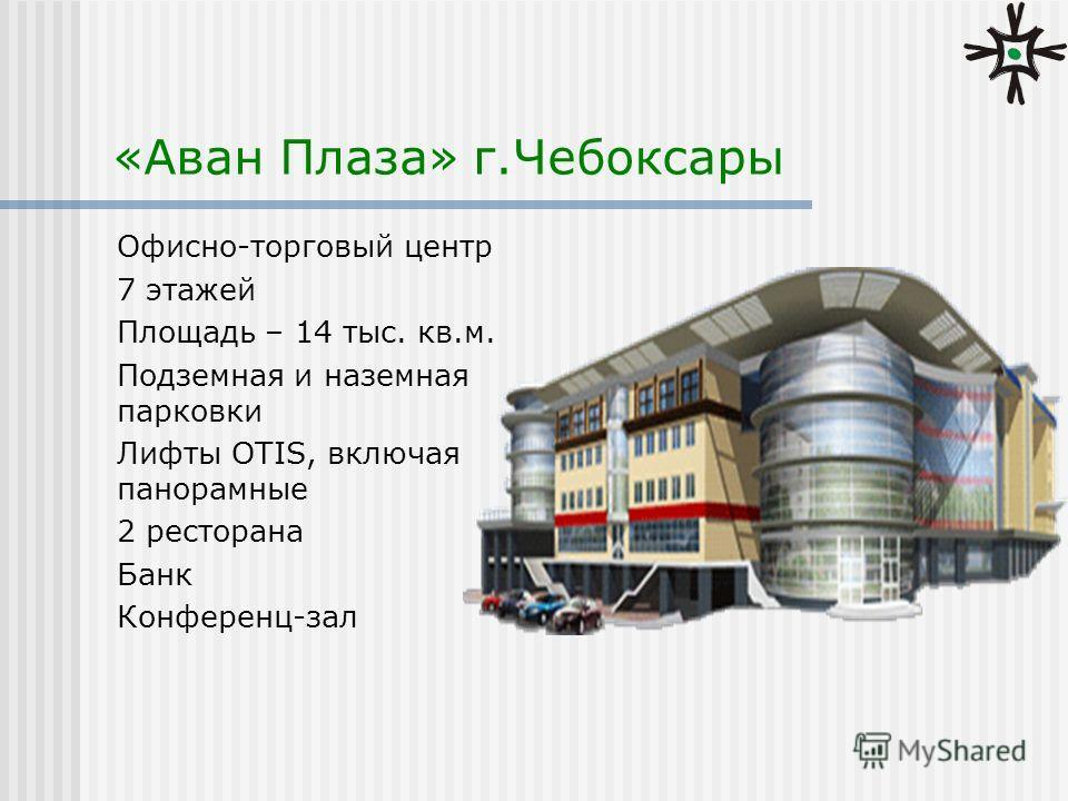 «Аван Плаза» г.Чебоксары Офисно-торговый центр 7 этажей Площадь – 14 тыс. кв.м. Подземная и наземная парковки Лифты OTIS, включая панорамные 2 ресторана Банк Конференц-зал