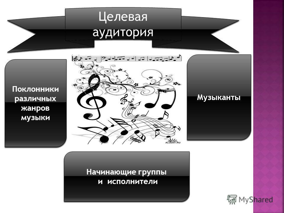 Поклонники различных жанров музыки Музыканты Начинающие группы и исполнители Начинающие группы и исполнители Целевая аудитория
