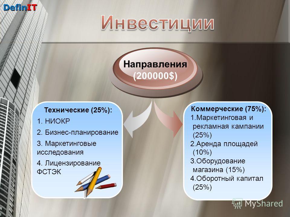 Технические (25%): 1. НИОКР 2. Бизнес-планирование 3. Маркетинговые исследования 4. Лицензирование ФСТЭК Направления (200000$) Коммерческие (75%): 1.Маркетинговая и рекламная кампании (25%) 2.Аренда площадей (10%) 3.Оборудование магазина (15%) 4.Обор