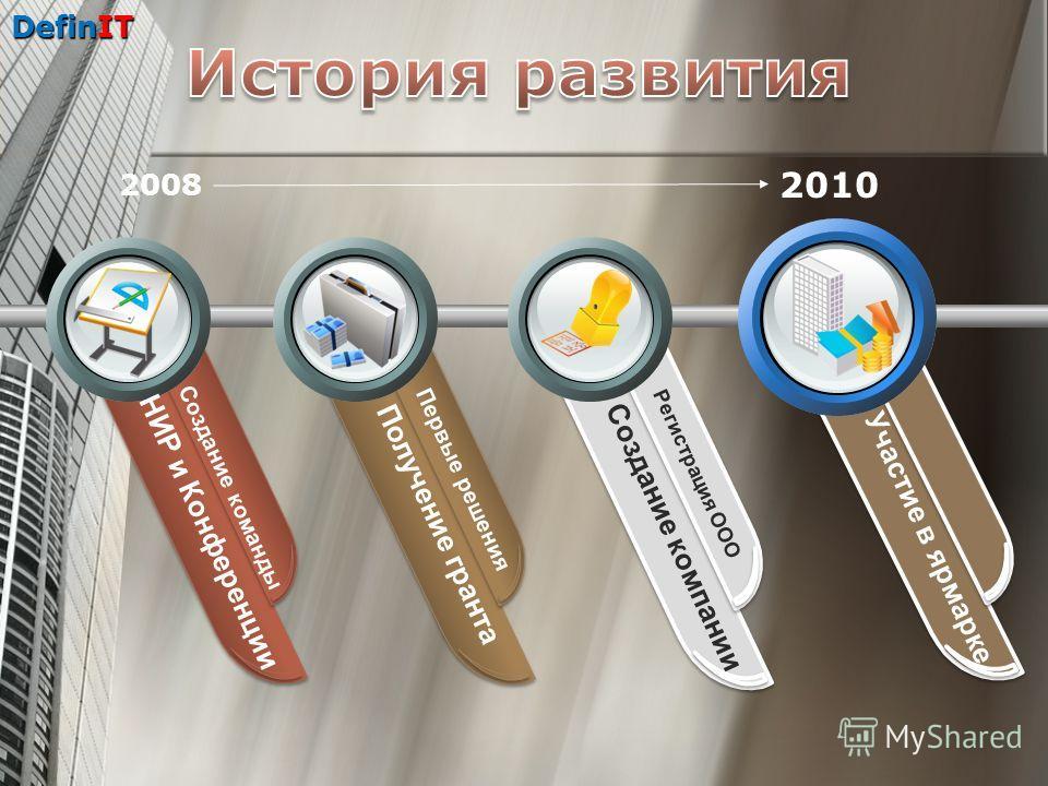 НИР и Конференции Создание команды Получение гранта Первые решения Создание компании Регистрация ООО Участие в ярмарке 2008 2010 DefinIT