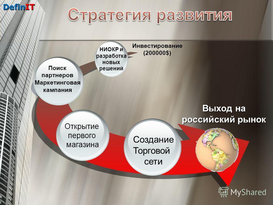 Выход на российский рынок Создание Торговой сети Открытие первого магазина Поиск партнеров Маркетинговая кампания НИОКР и разработка новых решений DefinIT Инвестирование (200000$)