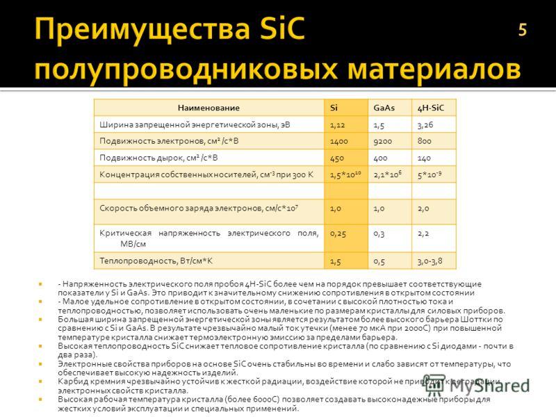 5 НаименованиеSiGaAs4H-SiC Ширина запрещенной энергетической зоны, эВ1,121,53,26 Подвижность электронов, см 2 /с*В14009200800 Подвижность дырок, см 2 /с*В450400140 Концентрация собственных носителей, см -3 при 300 К1,5*10 10 2,1*10 6 5*10 -9 Скорость