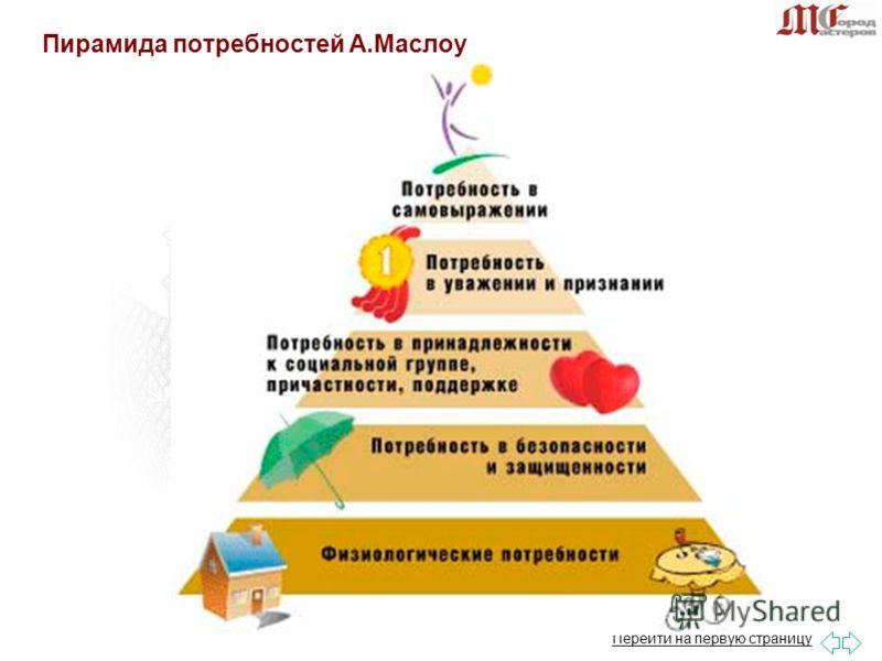 Перейти на первую страницу Пирамида потребностей А.Маслоу