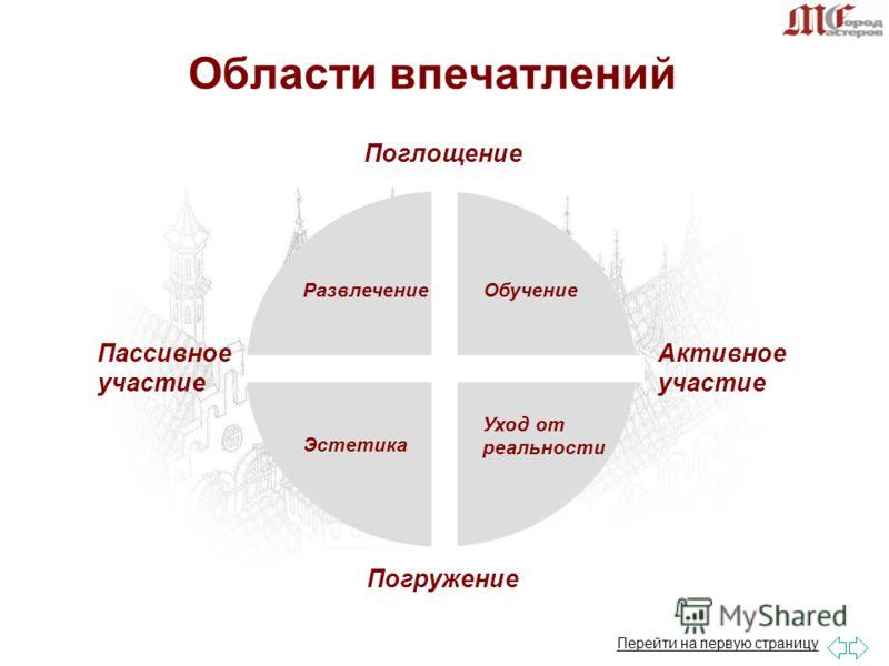 Посмотреть фильм Время первых в москве