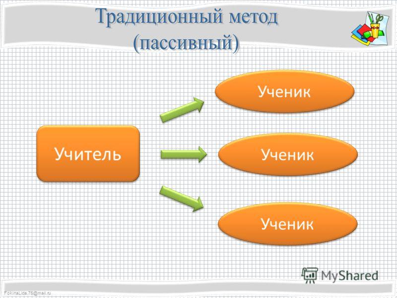 FokinaLida.75@mail.ru Учитель Ученик