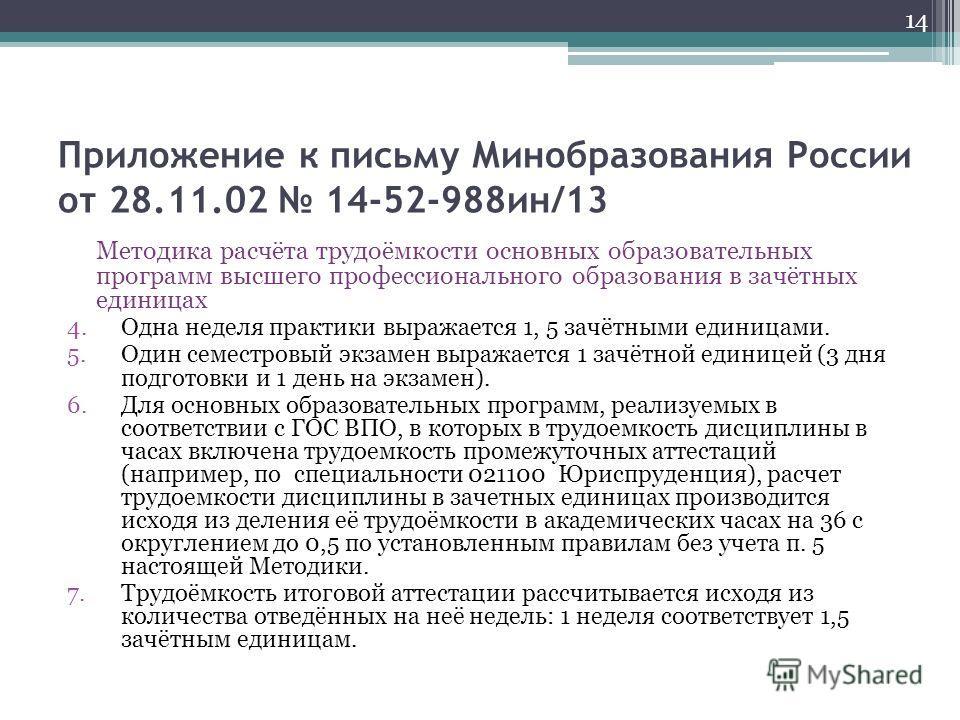Приложение к письму Минобразования России от 28.11.02 14-52-988ин/13 Методика расчёта трудоёмкости основных образовательных программ высшего профессионального образования в зачётных единицах 4.Одна неделя практики выражается 1, 5 зачётными единицами.