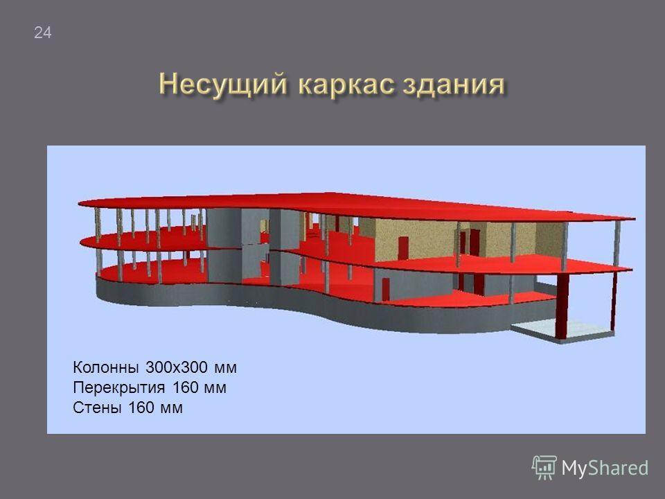 24 Колонны 300х300 мм Перекрытия 160 мм Стены 160 мм