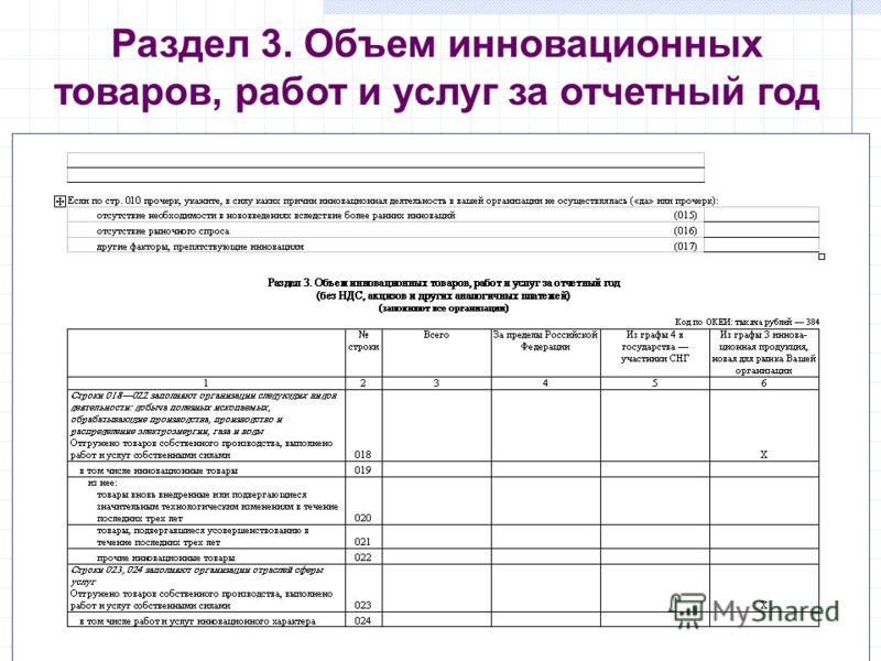 Раздел 3. Объем инновационных товаров, работ и услуг за отчетный год
