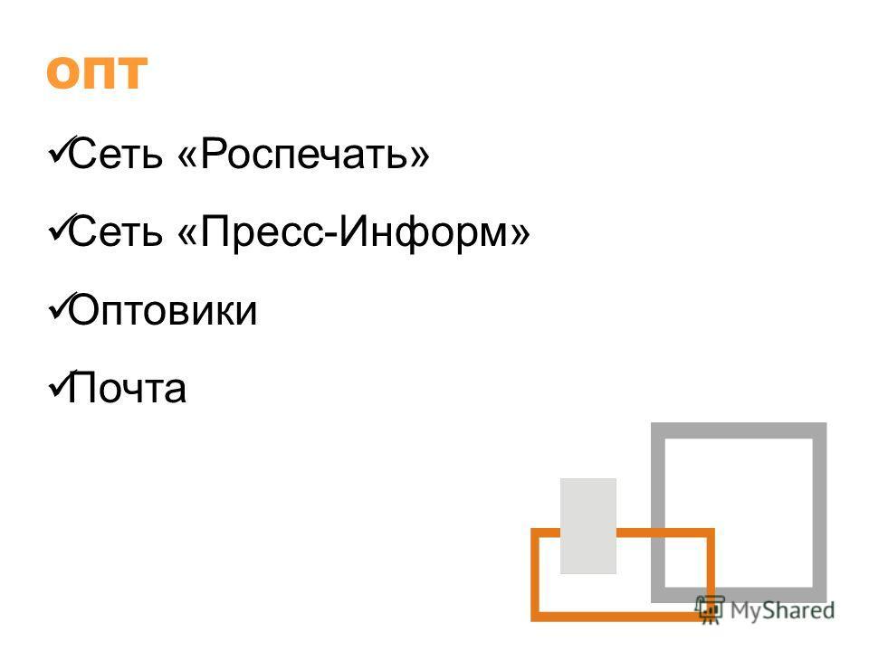 ОПТ Сеть «Роспечать» Сеть «Пресс-Информ» Оптовики Почта