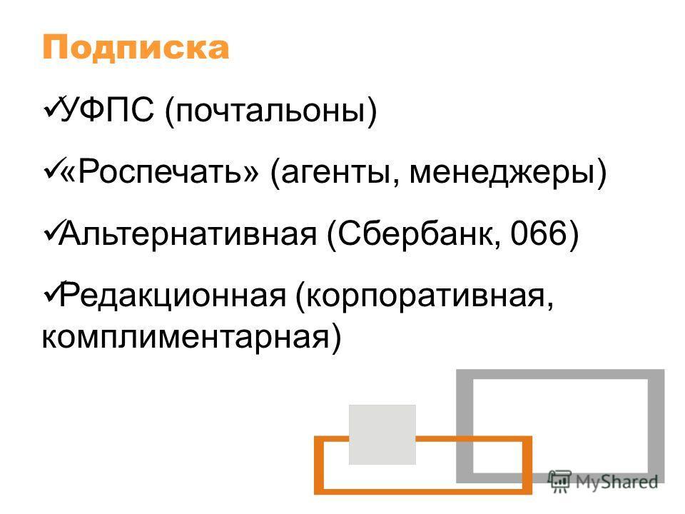 Подписка УФПС (почтальоны) «Роспечать» (агенты, менеджеры) Альтернативная (Сбербанк, 066) Редакционная (корпоративная, комплиментарная)