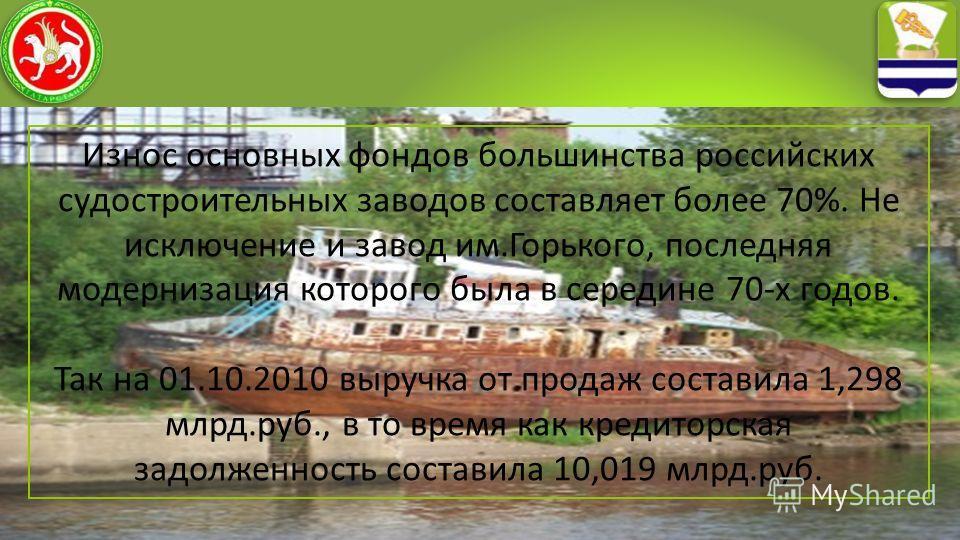 13 Износ основных фондов большинства российских судостроительных заводов составляет более 70%. Не исключение и завод им.Горького, последняя модернизация которого была в середине 70-х годов. Так на 01.10.2010 выручка от продаж составила 1,298 млрд.руб