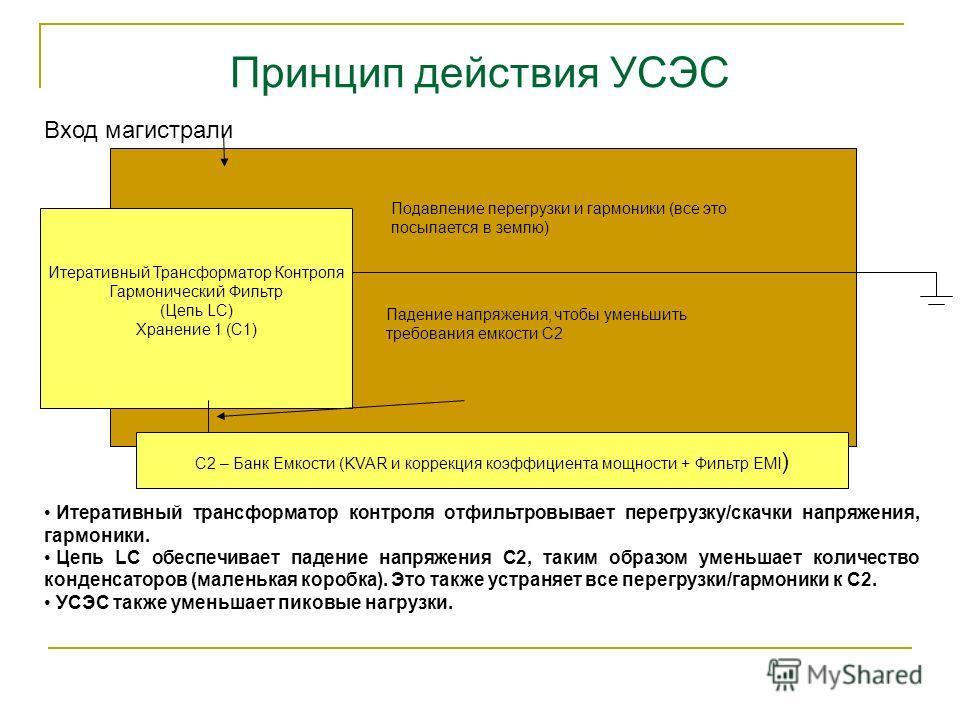 Принцип действия УСЭС Итеративный Трансформатор Контроля Гармонический Фильтр (Цепь LC) Хранение 1 (C1) Итеративный трансформатор контроля отфильтровывает перегрузку/скачки напряжения, гармоники. Цепь LC обеспечивает падение напряжения C2, таким обра