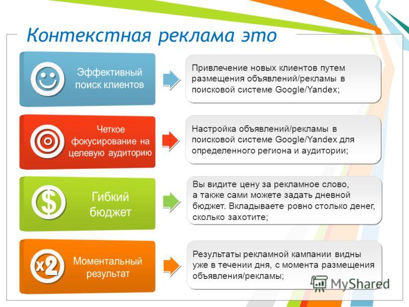 Контекстная реклама это $ Привлечение новых клиентов путем размещения объявлений/рекламы в поисковой системе Google/Yandex; Привлечение новых клиентов путем размещения объявлений/рекламы в поисковой системе Google/Yandex; Настройка объявлений/рекламы