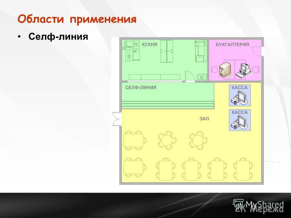 Области применения Селф-линия