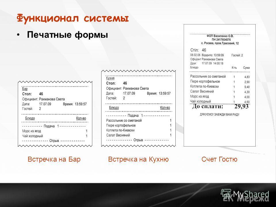 Функционал системы Печатные формы Встречка на БарВстречка на КухнюСчет Гостю