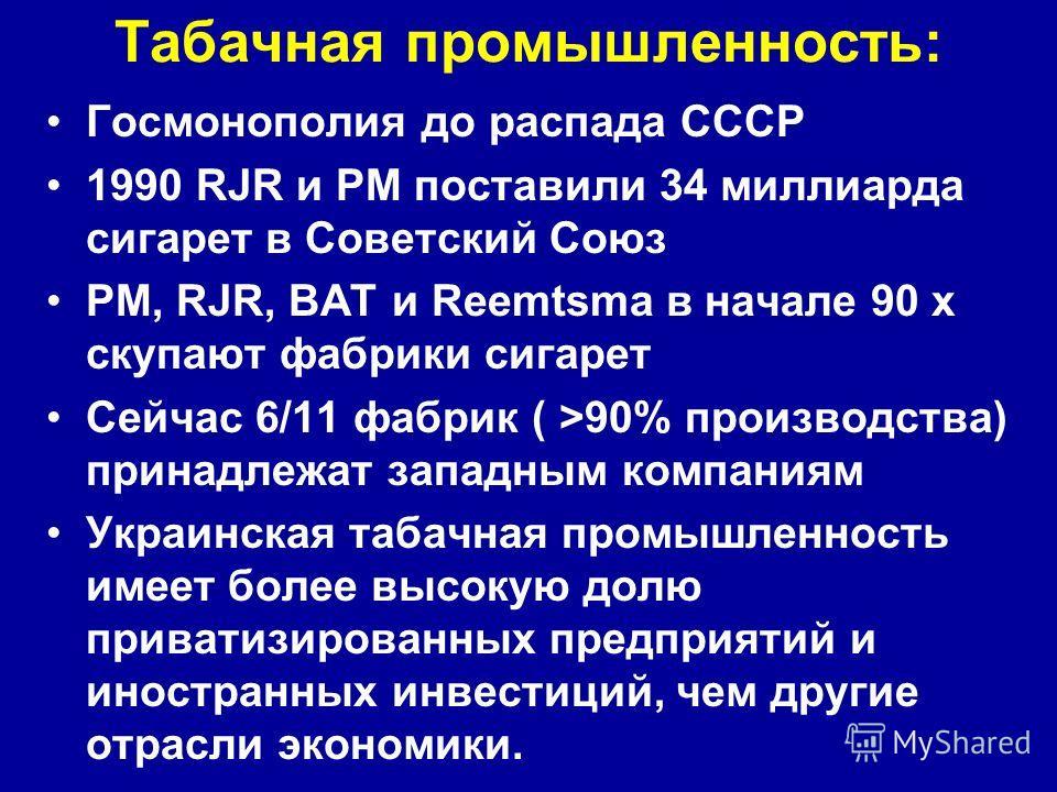 Табачная промышленность: Госмонополия до распада СССР 1990 RJR и PM поставили 34 миллиарда сигарет в Советский Союз PM, RJR, BAT и Reemtsma в начале 90 х скупают фабрики сигарет Сейчас 6/11 фабрик ( >90% производства) принадлежат западным компаниям У