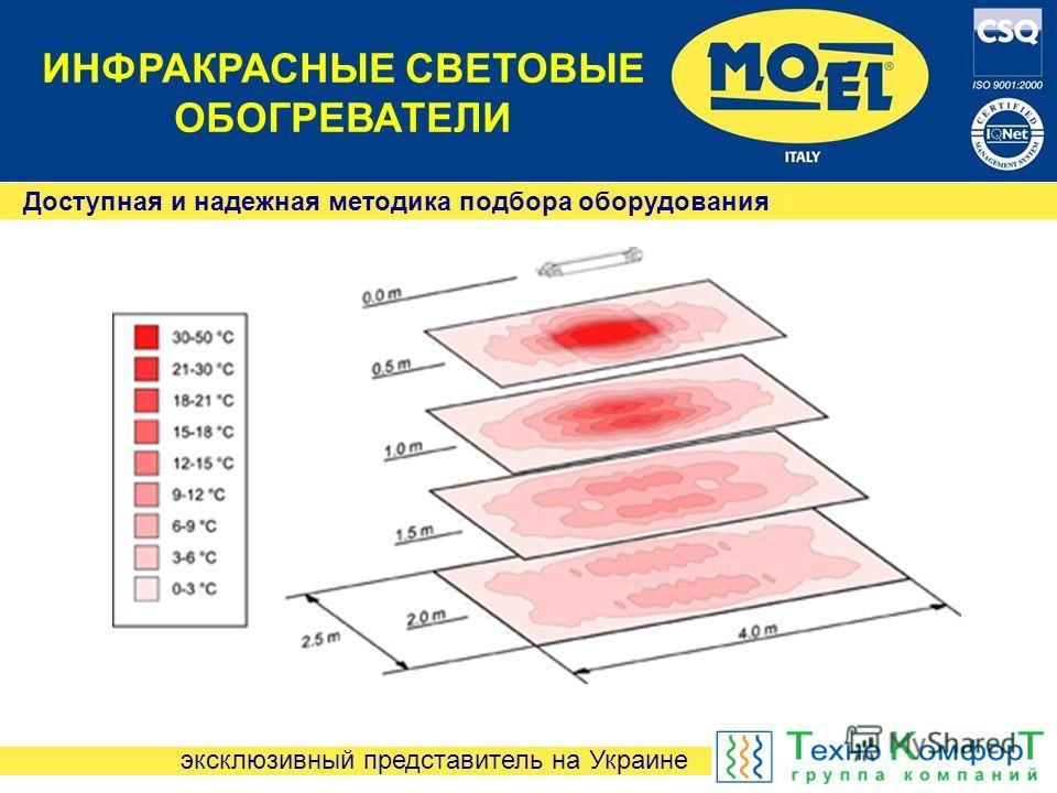 эксклюзивный представитель на Украине ИНФРАКРАСНЫЕ СВЕТОВЫЕ ОБОГРЕВАТЕЛИ Доступная и надежная методика подбора оборудования