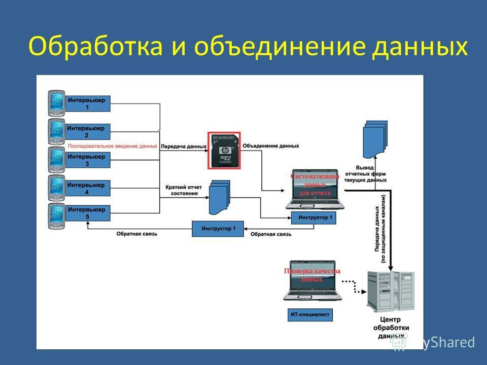 Обработка и объединение данных