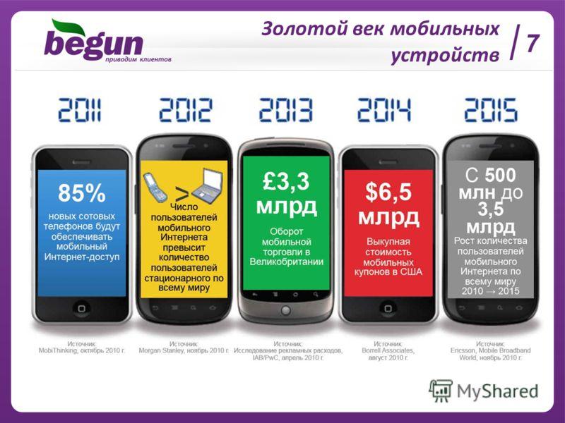 Золотой век мобильных устройств 7