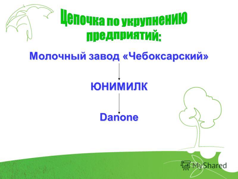 Молочный завод «Чебоксарский» ЮНИМИЛКDanone